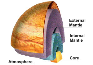 structure of planet jupiter - photo #11