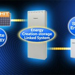 Energy Update: Home Energy Storage Technology Goes Commercial