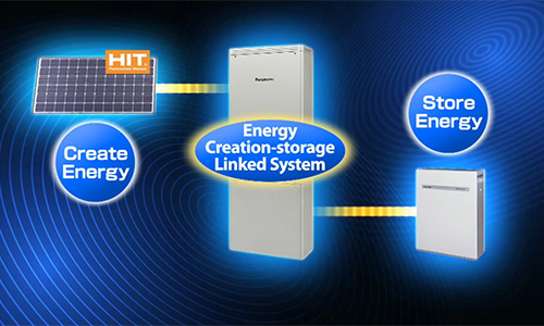 Panasonic is the first to market with a continuous home energy system that relies on renewable energy sources combined with energy storage and distribution management.   Source: Panasonic