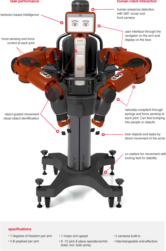 The first general purpose robot for small manufacturers