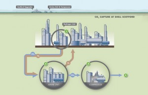 Quest Carbon Capture Sequestration Project Alberta Oil Sands