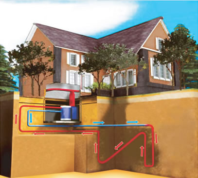 geothermal for home use