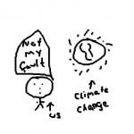Climate Change Update: The Kyoto Protocol Expires December 31, 2012 – What Will Follow?
