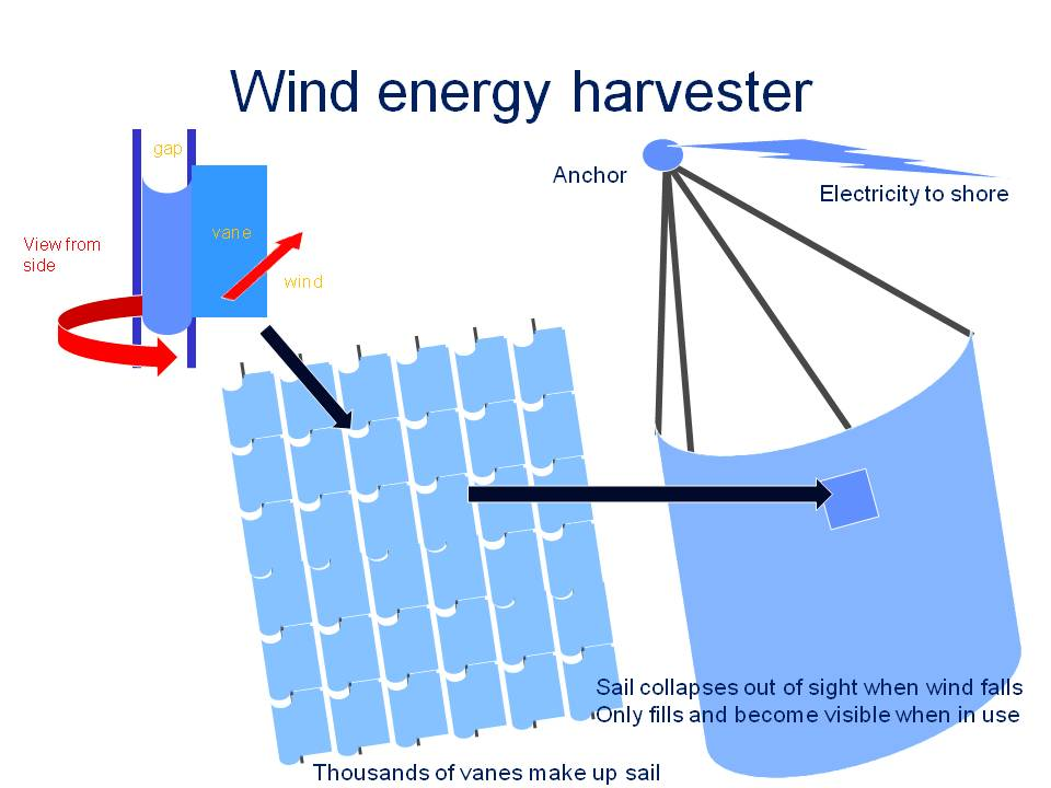 Wind Energy Harvester 2