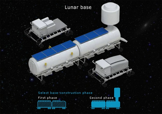 russia_lunar_base