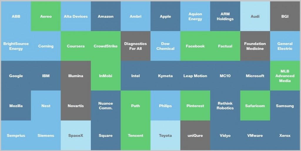disruptive-companies