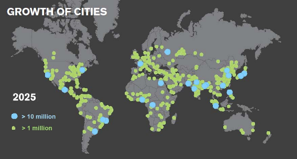 population-growth-of-cities