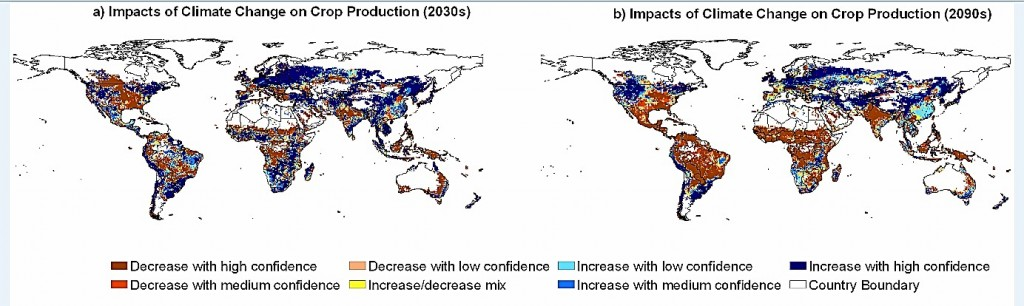 Agriculture Impact of Climate Change Projections