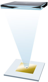 Concentrix CPV