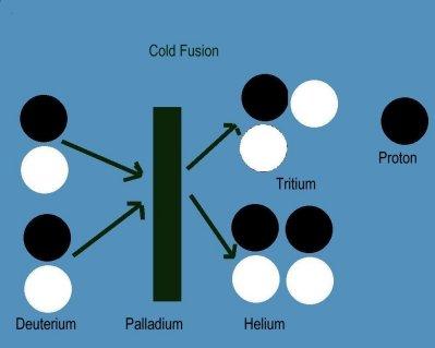 ColdFusion2a
