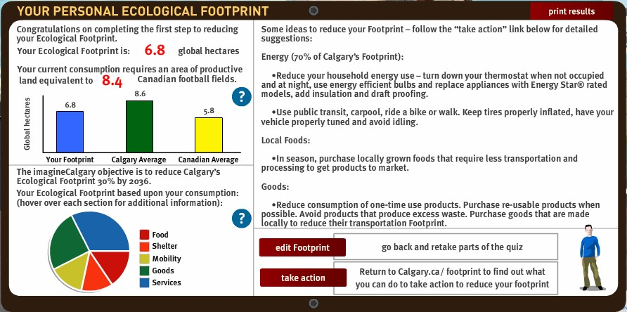 Personal footprint