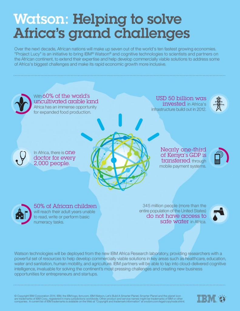Watson-Africa_Info020514