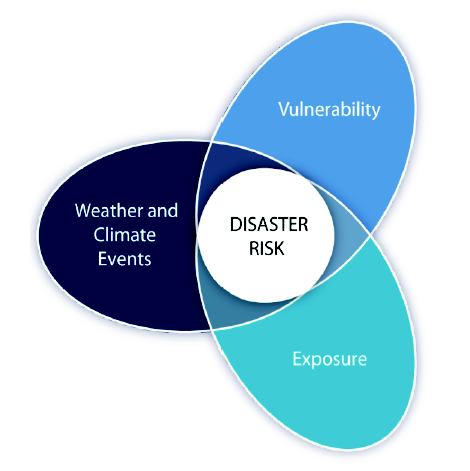 20111123_risk_management_climate