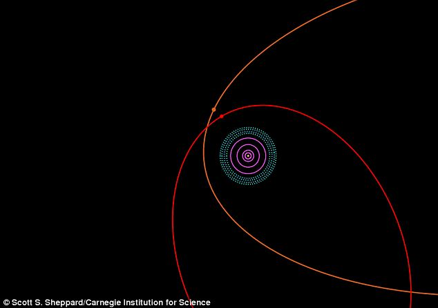 2012 VP113 dwarf planet orbit