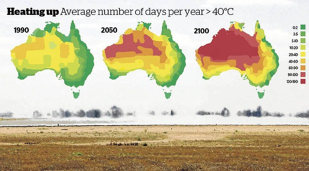 Australia heating up IPCC