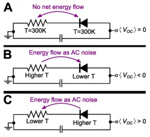 Rectenna schematic for harvesting infrared energy