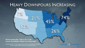 US heavy downpours map