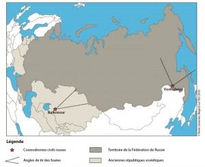 Vostochny versus Baikonur