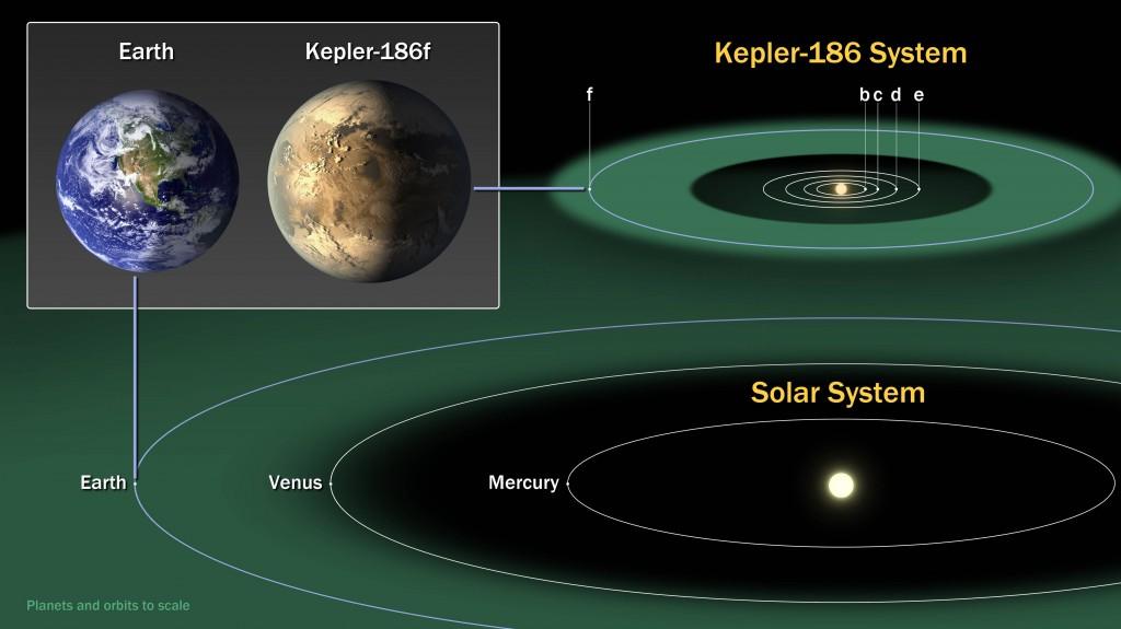 kepler-186f_planet
