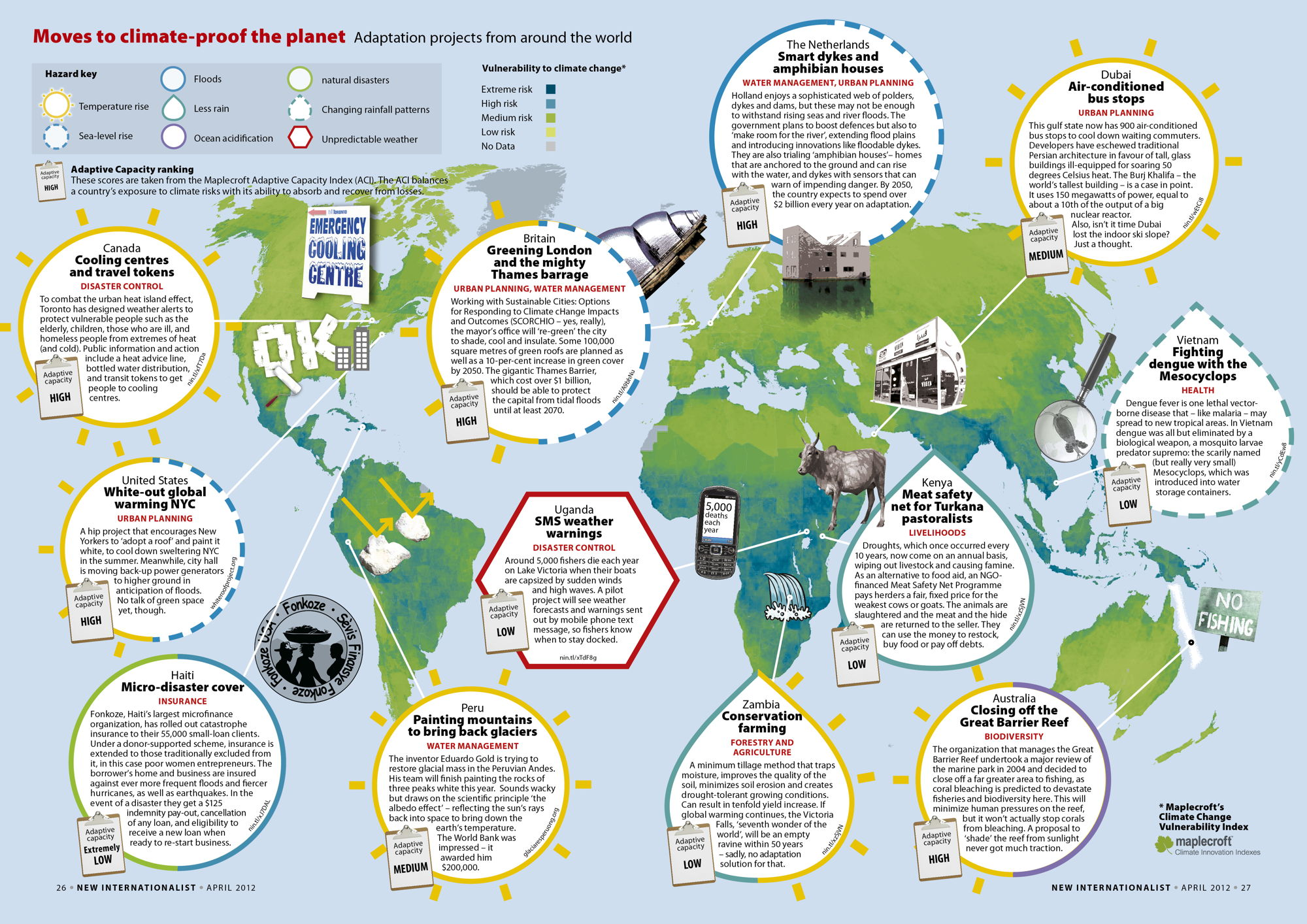 Democracies Around The World From Around The World