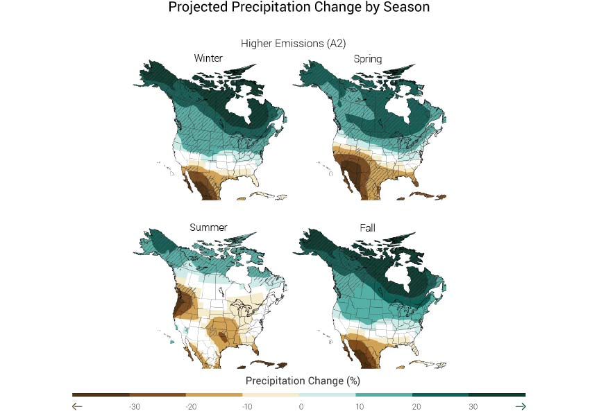 North American seasonal precipitation projections