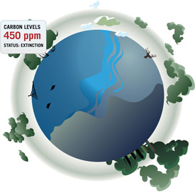 3-earth-450ppm