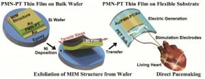 KAIR piezoelectric pacemaker
