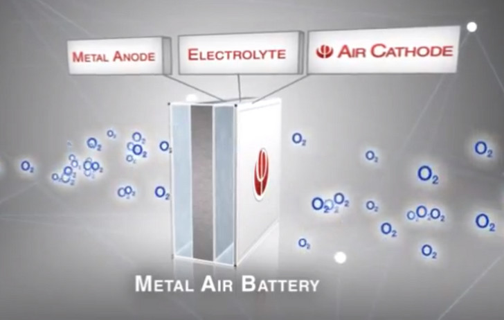 phinergy-aluminum-air-battery-2