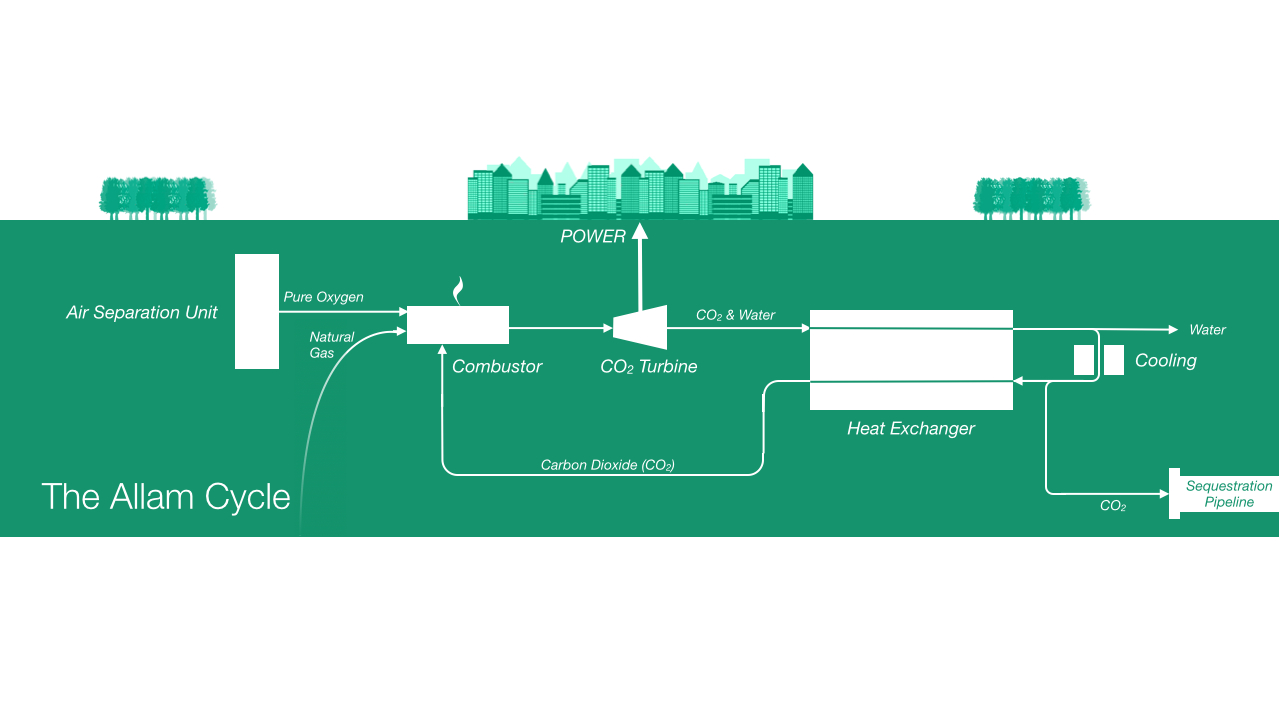 Index Of Wp Content Uploads 2014 11 Natural Gas Power Plant Diagram