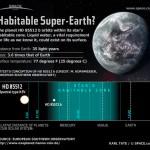 alien-super-earth-hd85512b-110912c-02