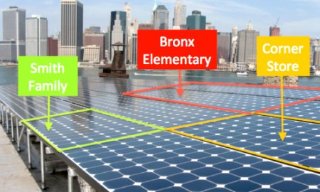 Community Shared Solar is Solar for All