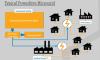 Powerhive microgrid