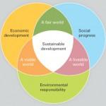 sustainable-development-model
