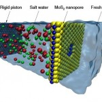 New Nanopore Desalination Technology Discovered