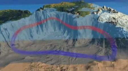Ocean circulation hansen