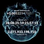 Countdown 2 Degrees clock