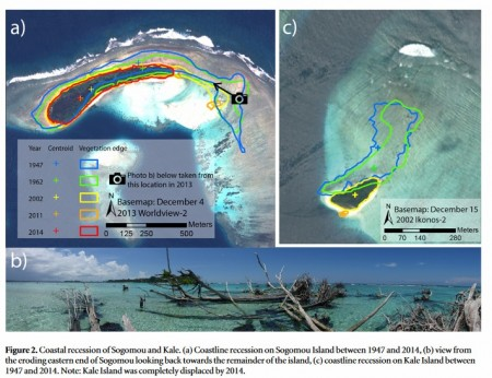 Solomon Islands study