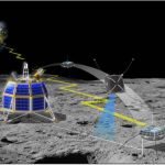 Moon Express Cleared for Lunar Mission to Begin Commercial Mining