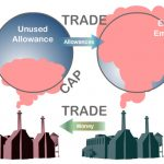 Mexico Joins Two Canadian Provinces in Carbon Cap and Trade Market