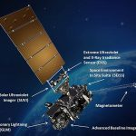 Next Generation Weather Satellite Joins International Effort to Study Earth's Climate Remotely