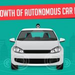 Cool Infographic Illustrates Autonomous Vehicles and Their Deployment in the Near Future