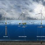 Floating Wind Turbines Happening All Over These Days