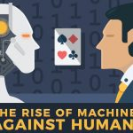 Poker and Artificial Intelligence: Machines Against Humans and What It Could Mean for Those of Us Who Aren't Gamblers