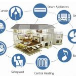 Gizmos & Gadgets: Smart Home Tech