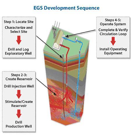 how geothermal energy works pdf