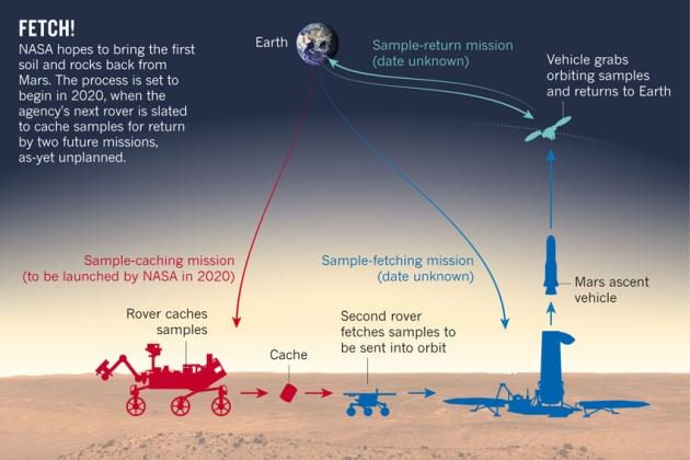 NASA-Mars-2020-mission.jpg