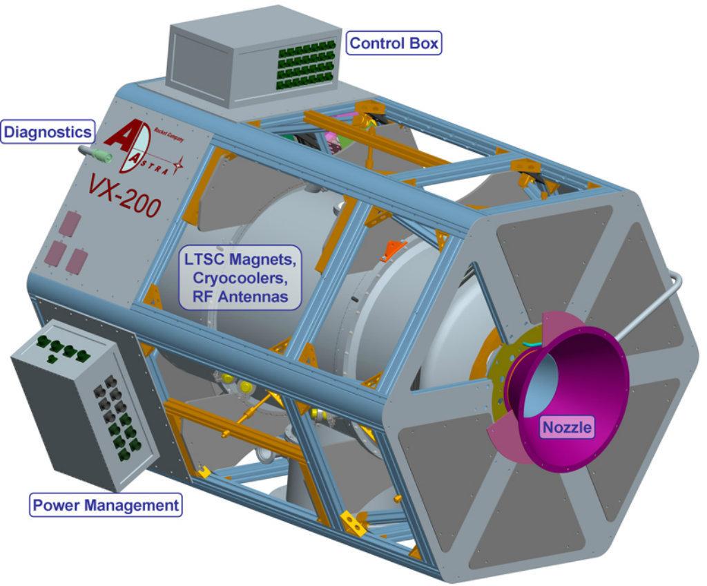 Three companies chosen by NASA to develop next propulsion