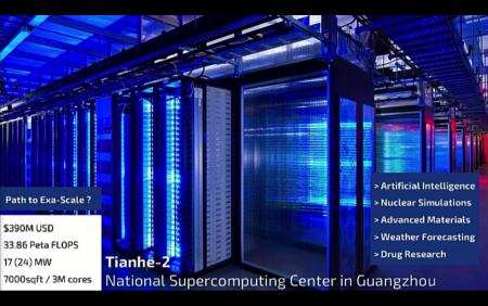 powerfull quantum computers